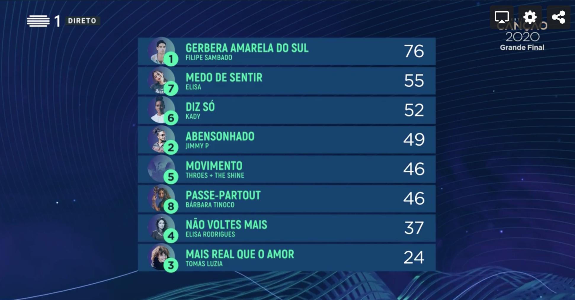 Ergebnis Portugal Wales